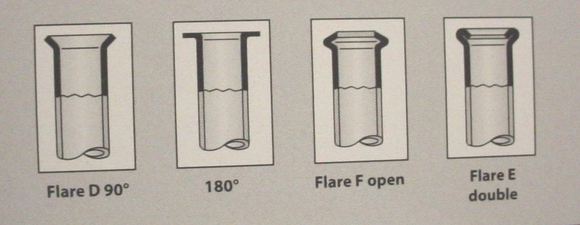 1989 Ford F150 4x4 How to: proper way to flare brake lines - Ford Forums ...