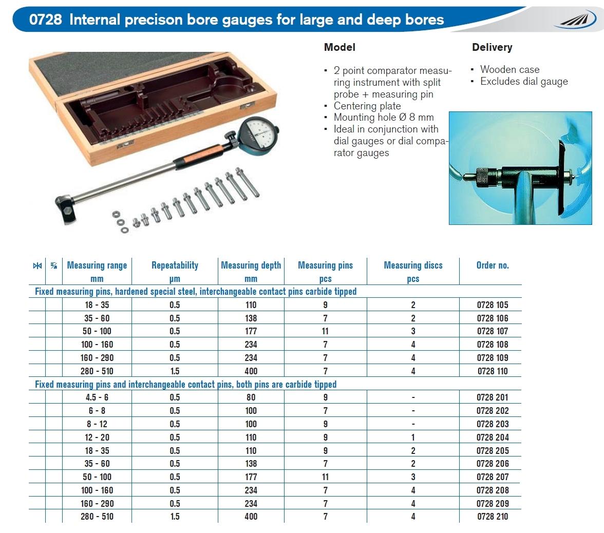 Helios Preisser haute précision sonde leçon 32 feuilles 0,03-1,0mm